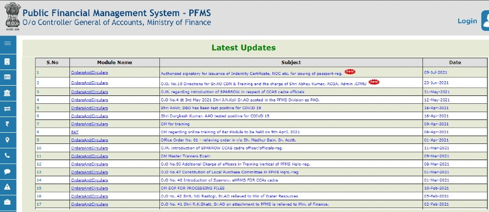 PFMS Oder and Circulars