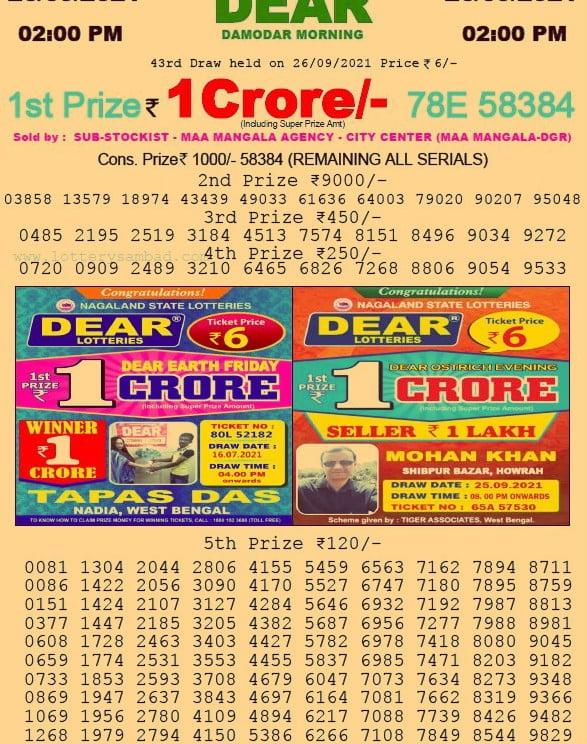 Dhan Kesari Lottery Result 2 PM