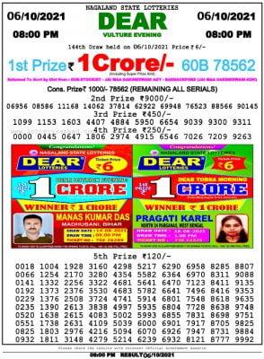 Dhankesari Lottery Result Today 06.10.2021